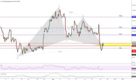 USDJPY: Bullish Gartley form after FOMC