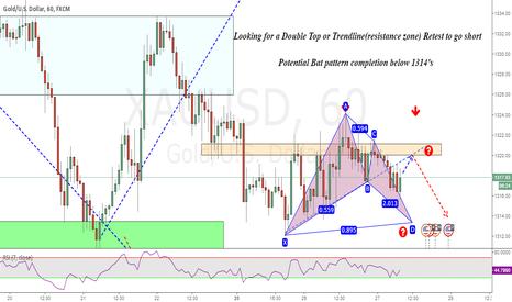 XAUUSD: XAUUSD(Gold) : Where Gold is headed now ??