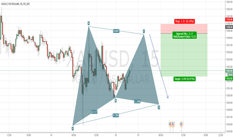 XAUUSD: Possible Gartley Formation on Gold