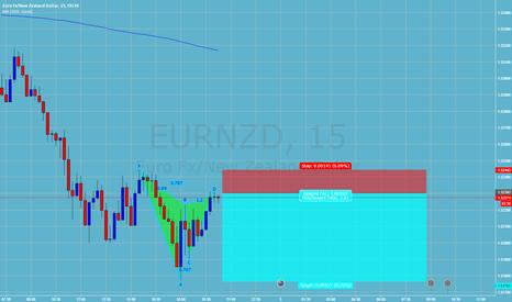 EURNZD: Short EUR/NZD Bearish Gartley