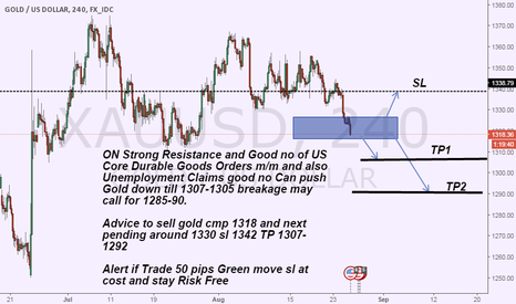 XAUUSD: On Strong USA Core Durable Goods Orders m/m