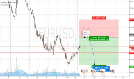 EURUSD: EURUSD продажа после коррекции
