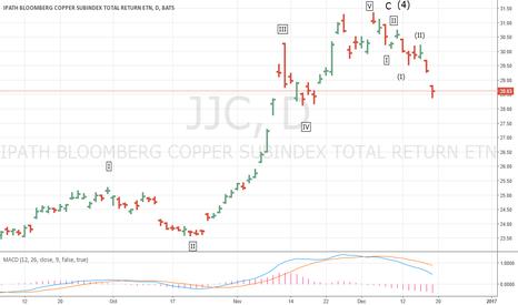 JJC: JJC Update 12/19/16