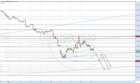GBPUSD: Direction Short, first station 1.60 :P