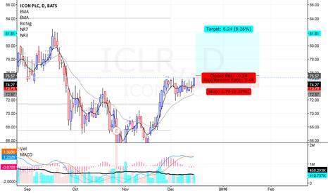 ICLR: ICLR - Long
