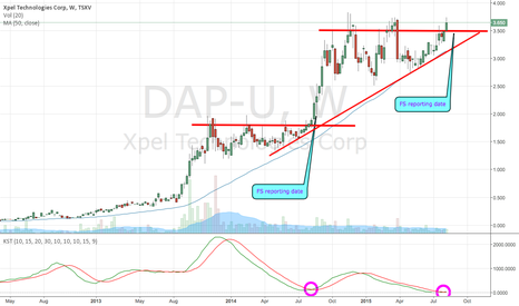DAP-U: $XPLT $DAP.U 50% y/y growth
