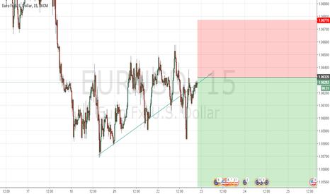 EURUSD: Short idea on EURUSD (VERY RISKY)