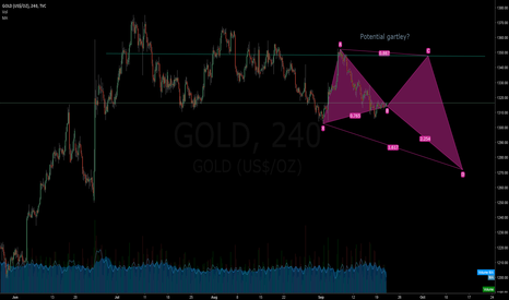 GOLD: Gold Potential gartley?