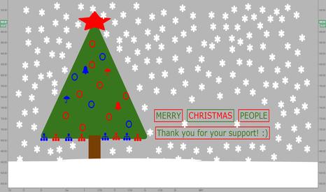BTCUSD: CHRISTMAS TREE ON THE BTCUSD