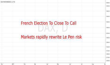 DAX: Markets Rapidly Rewrite LePen Risks