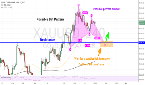 XAUUSD: Gold possible Bat Pattern