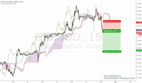 GBPUSD: Bearish Signal on GBP/USD