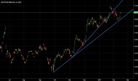 DB: Deutsche Bank