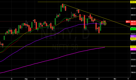 NIFTY: gained ground.