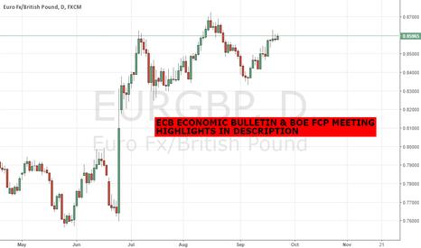 EURGBP: ECB ECONOMIC BULLETIN & BOE FCP MEETING - EURGBP GBPUSD EURUSD