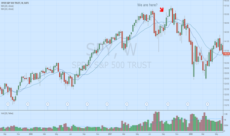 SPY: Strong similarity of action prior to 2008