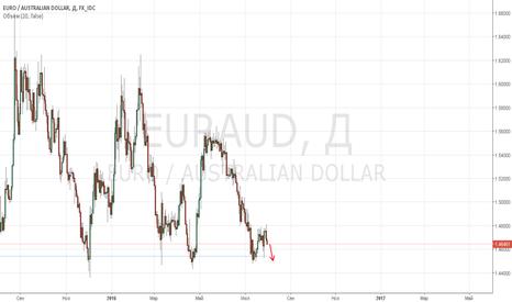 EURAUD: eur/aud sell