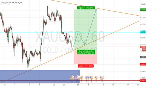 XAUUSD: Short term buy on XAUUSD