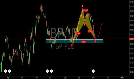BP: BP:Bullish Bat Pattern