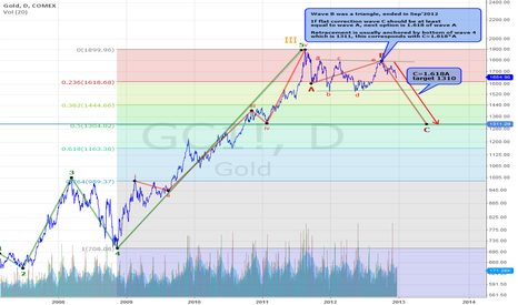 GC1!: Gold to reach 1310 in 2013