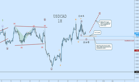 USDCAD: USDCAD EW Count:  Here's The Level I'm Watching (LONG)