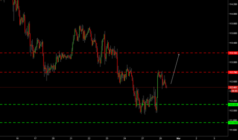 USDJPY: USDJPY DAILY OUTLOOK