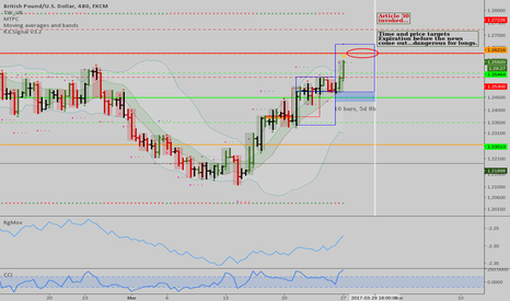 GBPUSD: GBPUSD: Intraday trend analysis