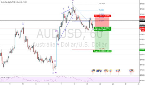AUDUSD: AUDUSD Short, wave 3