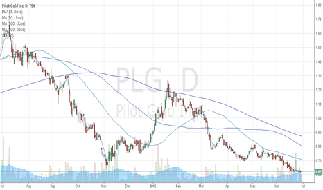 PLG: Why Pilot Gold may have bottomed