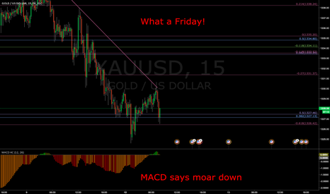 XAUUSD: September Friday Aftermath: Trends, Fibs, Counts
