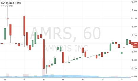 AMRS: buy .79 tp .82