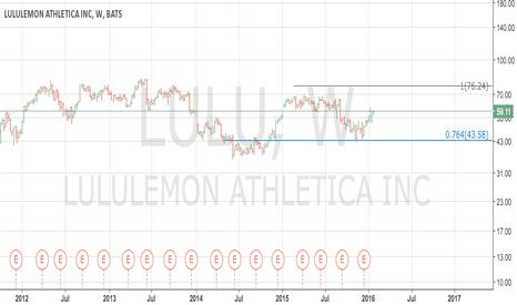 LULU: A long position ,