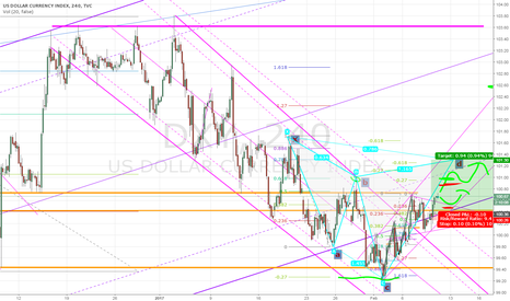 DXY: UPDATE And I found a Cypher pattern