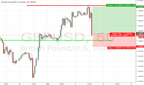 GBPUSD: Rebound from the beginning of the volume range