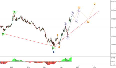 EURGBP: EURGBP - Next couple of years sorted