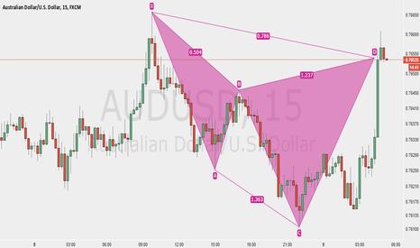 AUDUSD: AUDUSD Bear Cypher on 15 M Chart