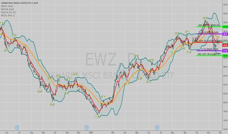 EWZ: OPENING: EWZ DEC 16TH 30.5/33.5/33.5/37 IRON FLY