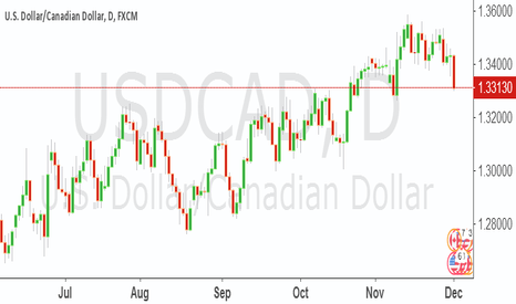 USDCAD: long usd cad to 1,38