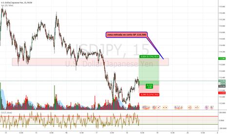 USDJPY: corto USD/JPY