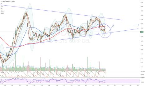 DDD: DDD - Still believe in the squeeze