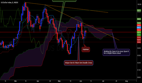 DXY: The Recovering Dollar