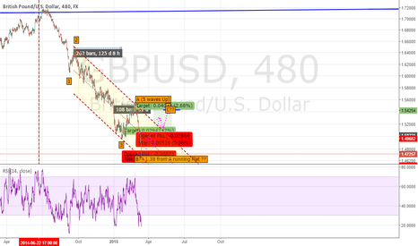 GBPUSD: GBPUSD Long  opinions are welcome