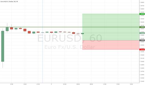 EURUSD: EUR/USD 07.02