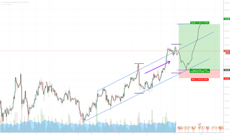 USDJPY: USDJPY Long from the inclined sideline