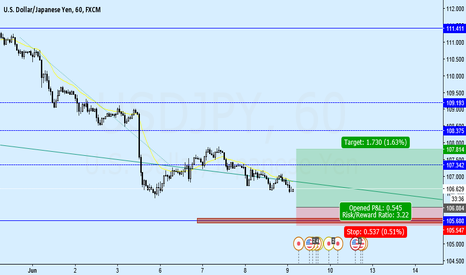 USDJPY: USDJPY to swing for DB