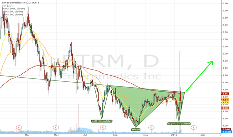 ETRM: ETRM potential inverse H&S