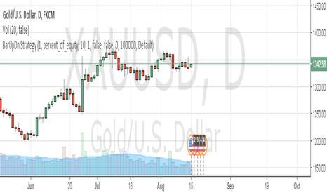 XAUUSD: Sell silver $19.90/20.20 cbsl$ 20.70 tgts$19.60/19.20