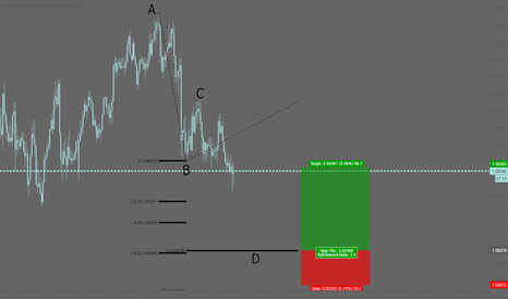 AUDNZD: AUDNZD: Long at the Fibonacci confluence