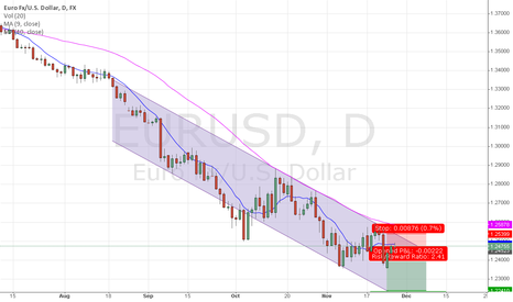 EURUSD: EURUSD short - channel down