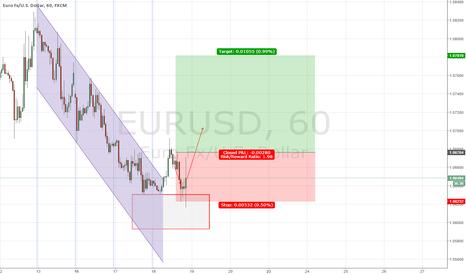 EURUSD: EUR/USD forecast 18 November 2015